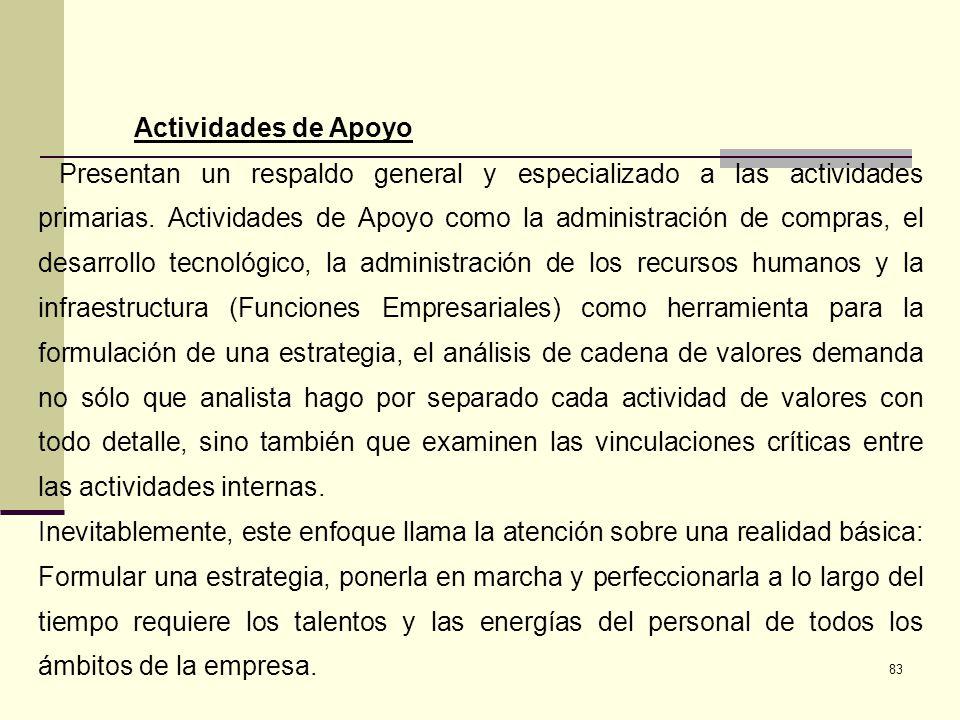 83 Actividades de Apoyo Presentan un respaldo general y especializado a las actividades primarias. Actividades de Apoyo como la administración de comp