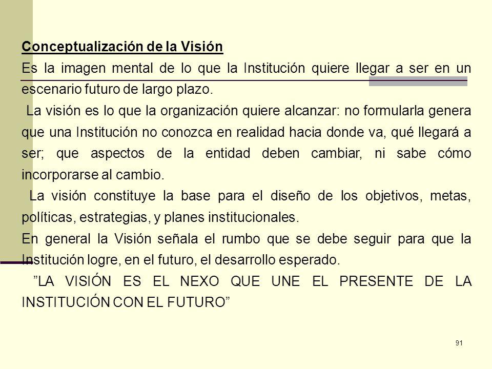 91 Conceptualización de la Visión Es la imagen mental de lo que la Institución quiere llegar a ser en un escenario futuro de largo plazo. La visión es