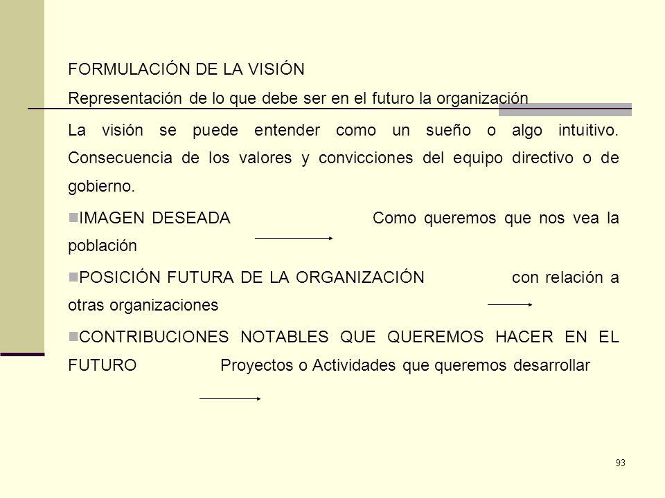 93 FORMULACIÓN DE LA VISIÓN Representación de lo que debe ser en el futuro la organización La visión se puede entender como un sueño o algo intuitivo.