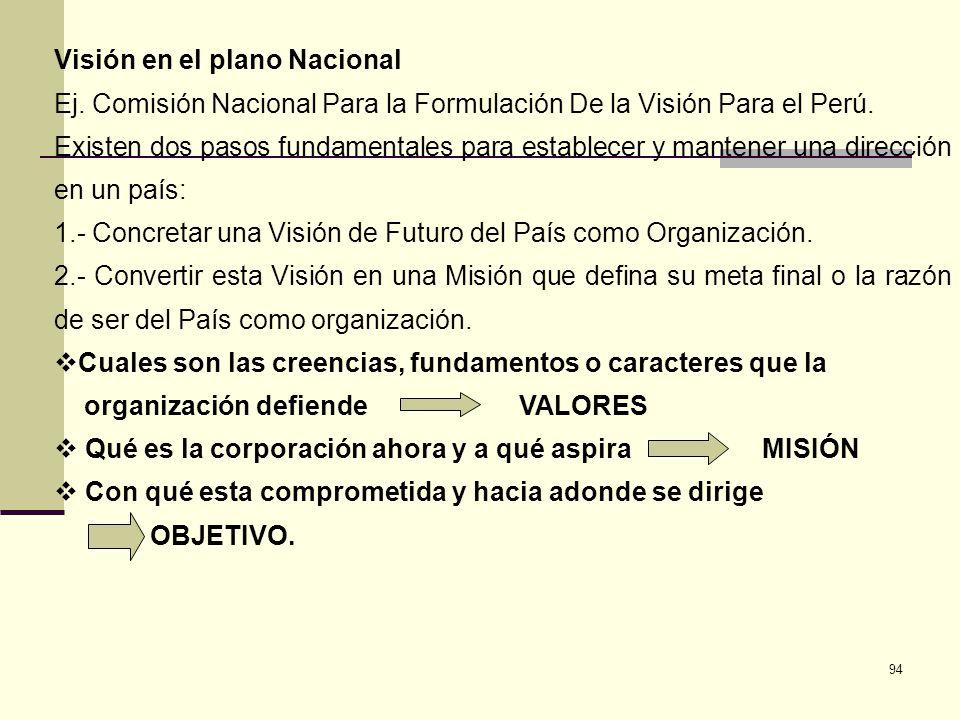 94 Visión en el plano Nacional Ej. Comisión Nacional Para la Formulación De la Visión Para el Perú. Existen dos pasos fundamentales para establecer y