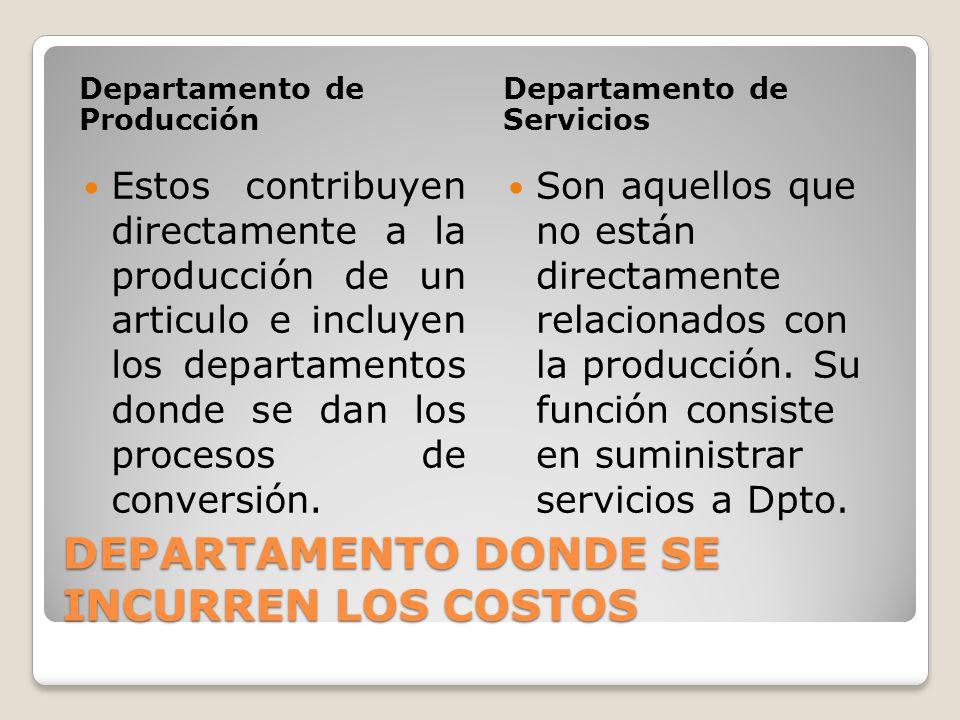 DEPARTAMENTO DONDE SE INCURREN LOS COSTOS Departamento de Producción Departamento de Servicios Estos contribuyen directamente a la producción de un ar