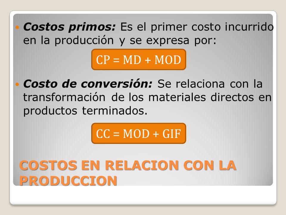 COSTOS EN RELACION CON LA PRODUCCION Costos primos: Es el primer costo incurrido en la producción y se expresa por: Costo de conversión: Se relaciona