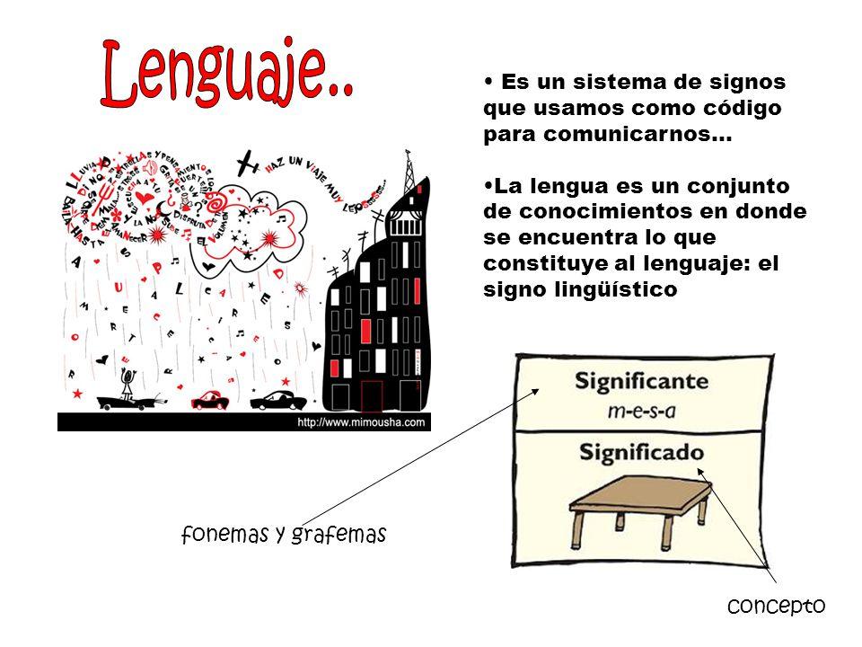 Es un sistema de signos que usamos como código para comunicarnos… La lengua es un conjunto de conocimientos en donde se encuentra lo que constituye al lenguaje: el signo lingüístico fonemas y grafemas concepto