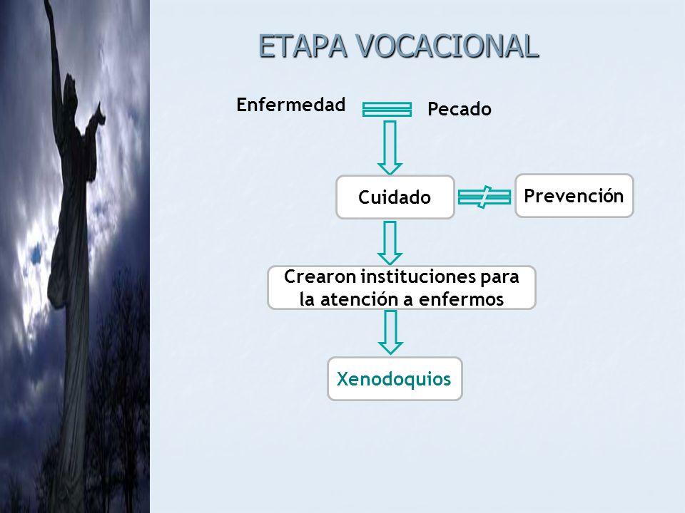 ETAPA VOCACIONAL Enfermedad Pecado Cuidado Prevención Crearon instituciones para la atención a enfermos Xenodoquios