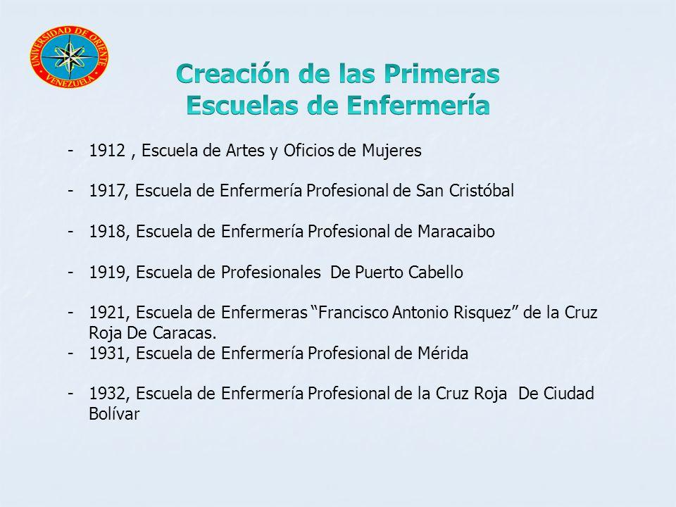 -1912, Escuela de Artes y Oficios de Mujeres -1917, Escuela de Enfermería Profesional de San Cristóbal -1918, Escuela de Enfermería Profesional de Mar