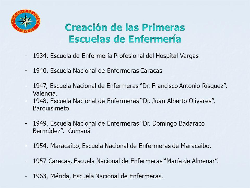 -1934, Escuela de Enfermería Profesional del Hospital Vargas -1940, Escuela Nacional de Enfermeras Caracas -1947, Escuela Nacional de Enfermeras Dr. F