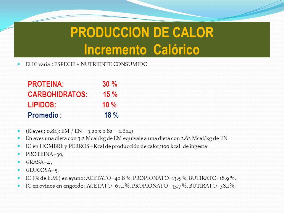 El IC varia : ESPECIE + NUTRIENTE CONSUMIDO PROTEINA: 30 % CARBOHIDRATOS: 15 % CARBOHIDRATOS: 15 % LIPIDOS: 10 % LIPIDOS: 10 % Promedio : 18 % Promedi