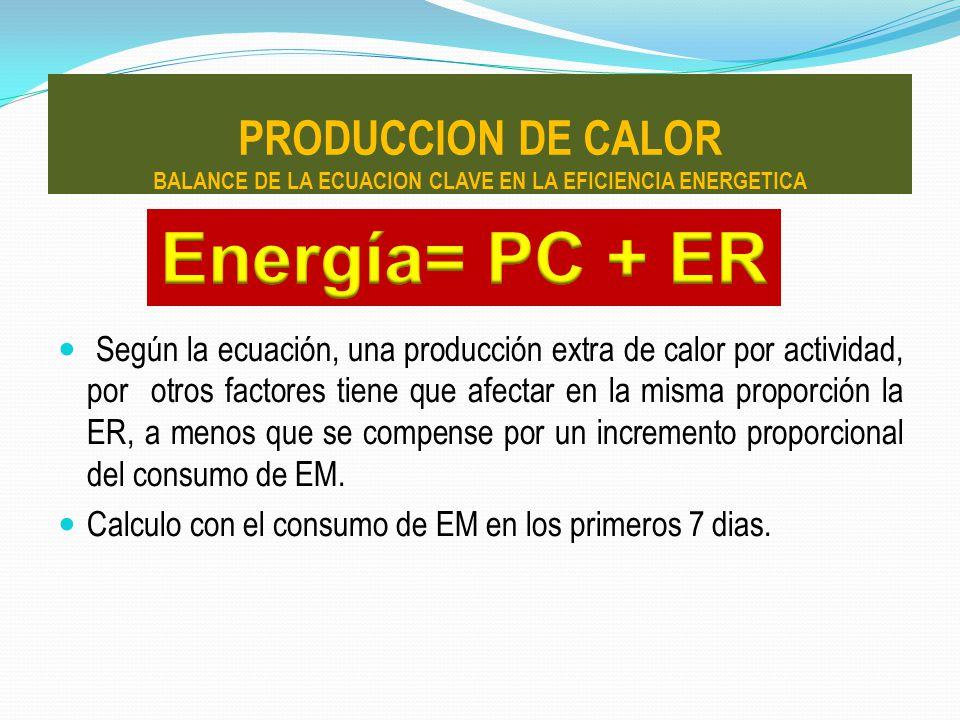 Según la ecuación, una producción extra de calor por actividad, por otros factores tiene que afectar en la misma proporción la ER, a menos que se comp