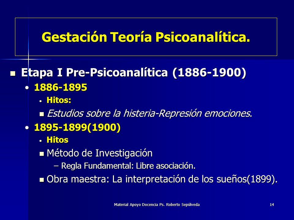 Material Apoyo Docencia Ps. Roberto Sepúlveda14 Gestación Teoría Psicoanalítica. Etapa I Pre-Psicoanalítica (1886-1900) Etapa I Pre-Psicoanalítica (18