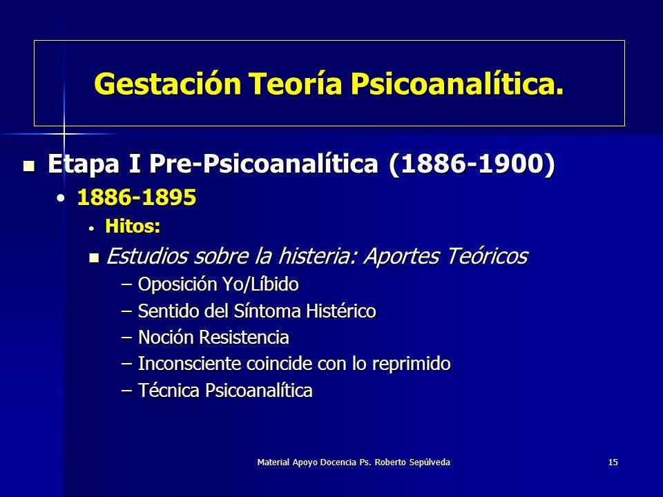 Material Apoyo Docencia Ps. Roberto Sepúlveda15 Gestación Teoría Psicoanalítica. Etapa I Pre-Psicoanalítica (1886-1900) Etapa I Pre-Psicoanalítica (18