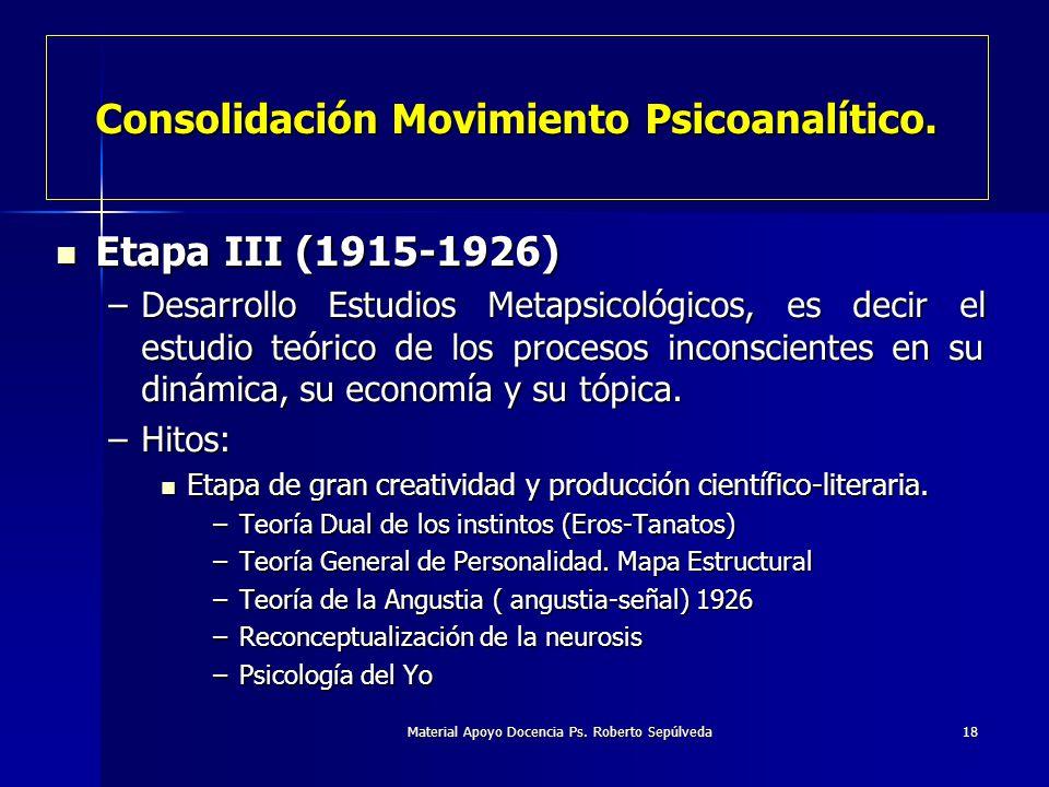 Material Apoyo Docencia Ps. Roberto Sepúlveda18 Consolidación Movimiento Psicoanalítico. Etapa III (1915-1926) Etapa III (1915-1926) –Desarrollo Estud