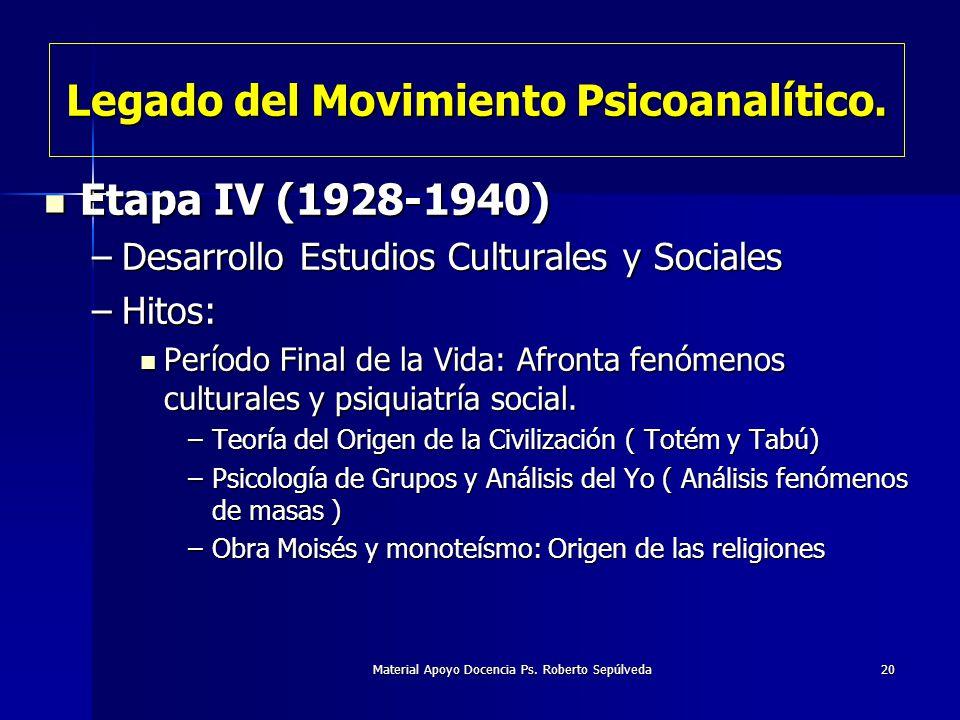 Material Apoyo Docencia Ps. Roberto Sepúlveda20 Legado del Movimiento Psicoanalítico. Etapa IV (1928-1940) Etapa IV (1928-1940) –Desarrollo Estudios C