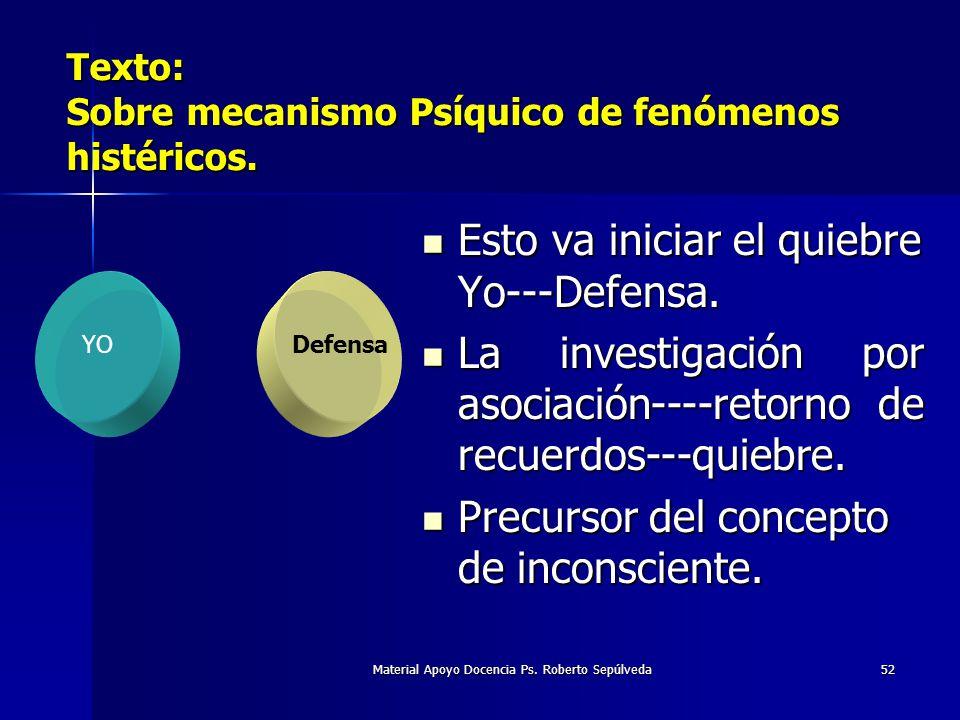 Material Apoyo Docencia Ps. Roberto Sepúlveda52 Texto: Sobre mecanismo Psíquico de fenómenos histéricos. Esto va iniciar el quiebre Yo---Defensa. Esto