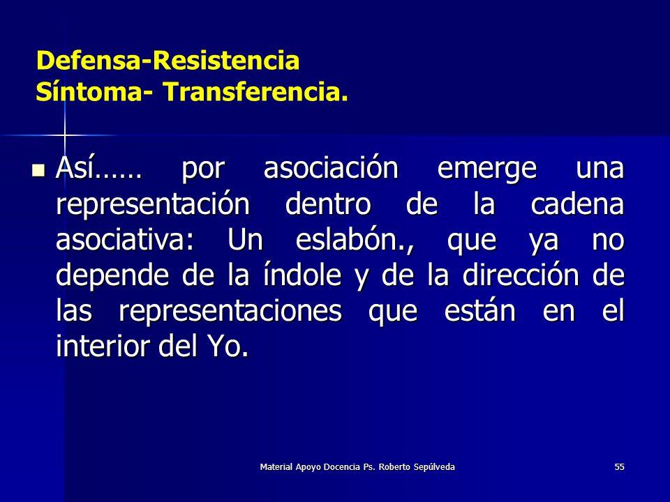 Material Apoyo Docencia Ps. Roberto Sepúlveda55 Defensa-Resistencia Síntoma- Transferencia. Así…… por asociación emerge una representación dentro de l