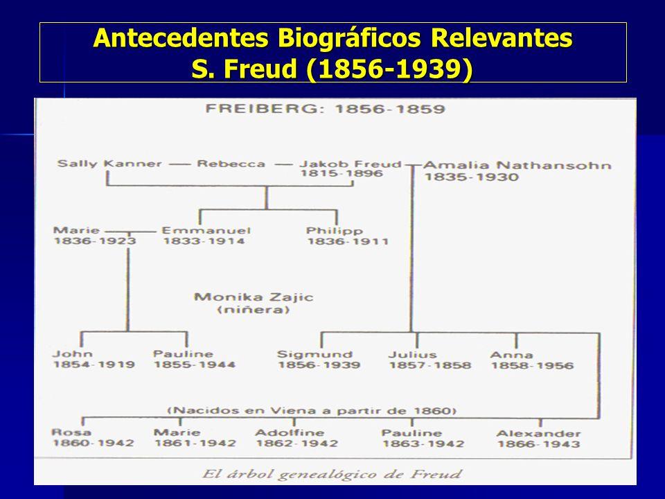 Material Apoyo Docencia Ps. Roberto Sepúlveda8 Antecedentes Biográficos Relevantes S. Freud (1856-1939)