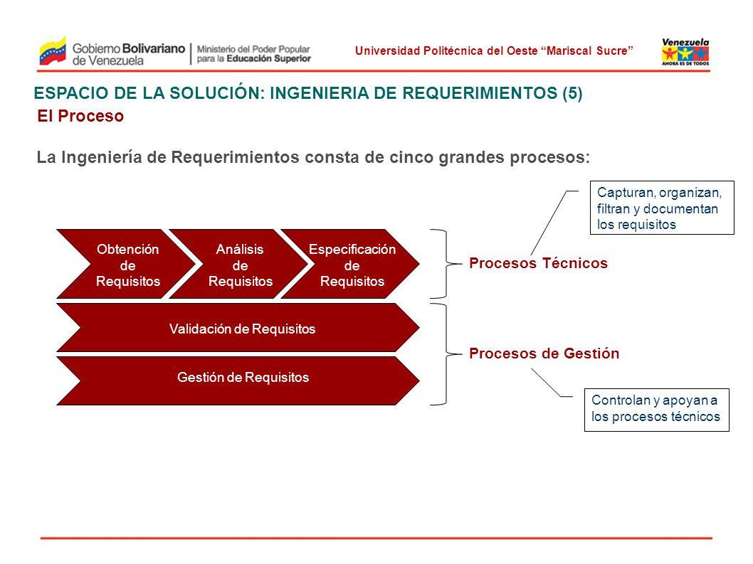 Universidad Politécnica del Oeste Mariscal Sucre ESPACIO DE LA SOLUCIÓN: INGENIERIA DE REQUERIMIENTOS (5) El Proceso La Ingeniería de Requerimientos c