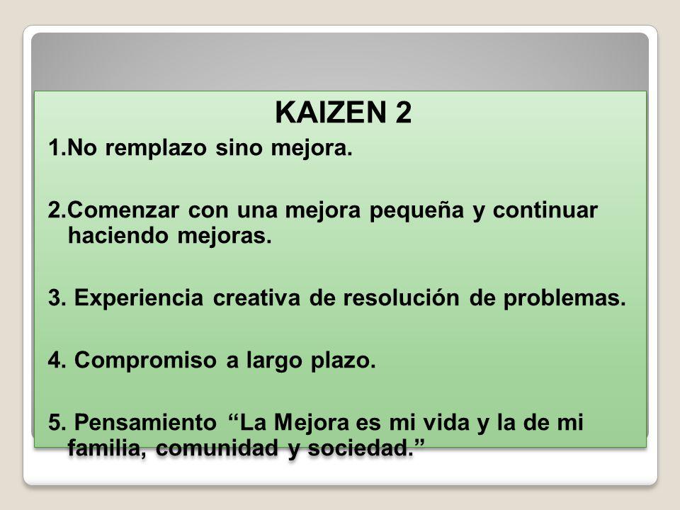 Abordaje MV KAIZEN 2 1.No remplazo sino mejora. 2.Comenzar con una mejora pequeña y continuar haciendo mejoras. 3. Experiencia creativa de resolución