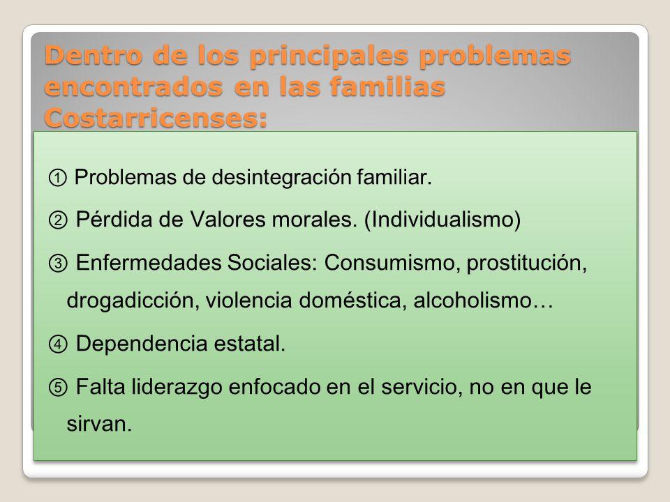 Problemas de desintegración familiar. Pérdida de Valores morales. (Individualismo) Enfermedades Sociales: Consumismo, prostitución, drogadicción, viol