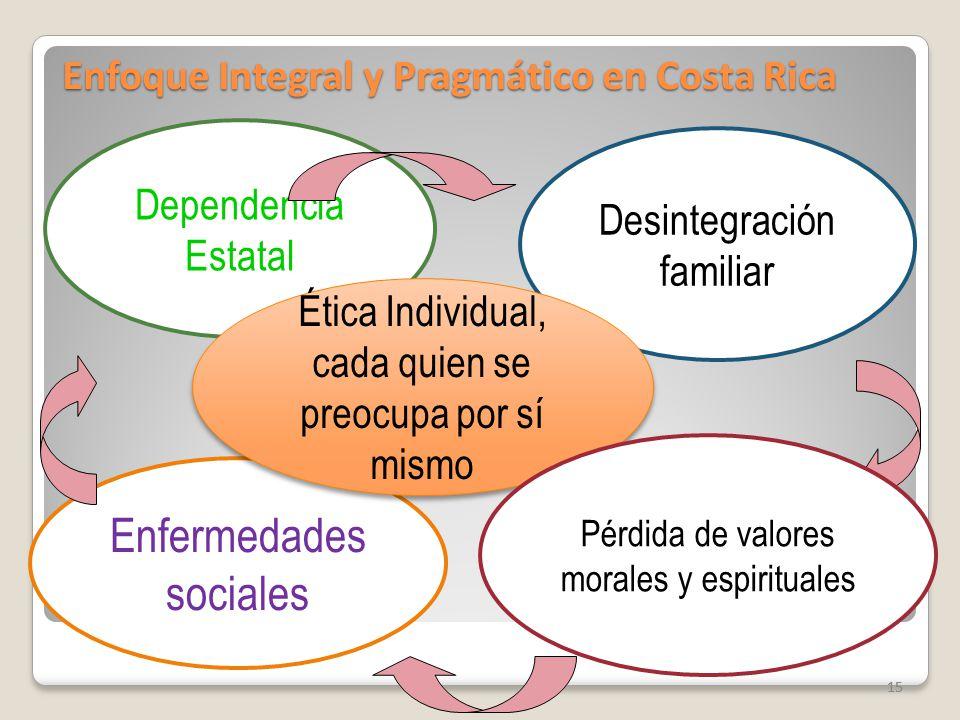 Enfoque Integral y Pragmático en Costa Rica 15 Dependencia Estatal Desintegración familiar Enfermedades sociales Ética Individual, cada quien se preocupa por sí mismo Pérdida de valores morales y espirituales
