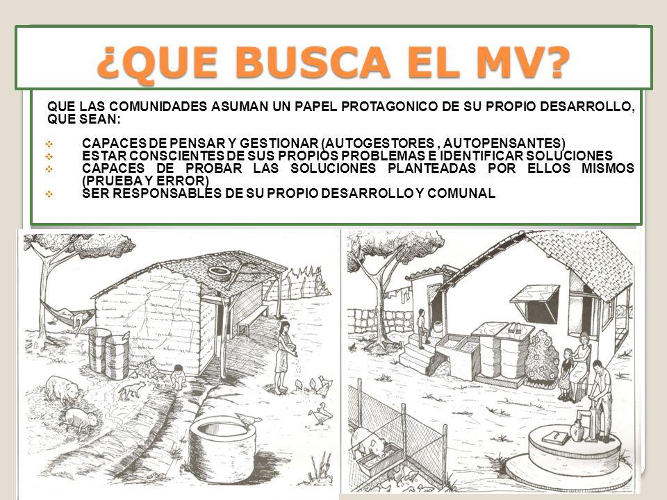 ¿QUE BUSCA EL MV.