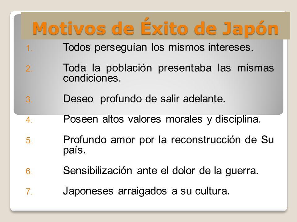 Motivos de Éxito de Japón 1. Todos perseguían los mismos intereses. 2. Toda la población presentaba las mismas condiciones. 3. Deseo profundo de salir