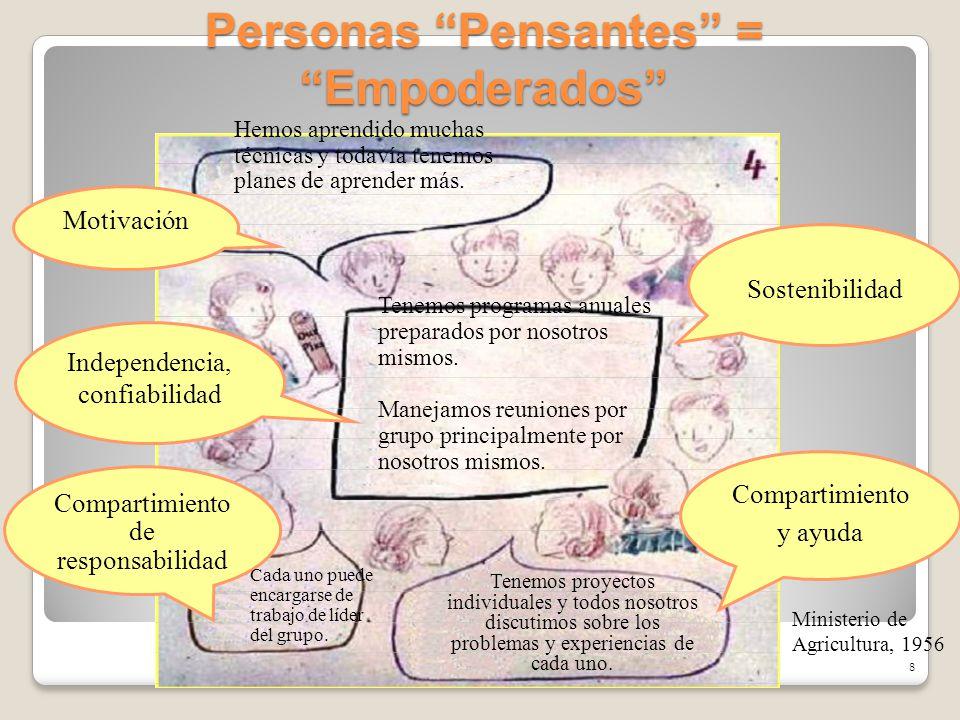 Personas Pensantes = Empoderados 8 Ministerio de Agricultura, 1956 Motivación Compartimiento de responsabilidad Compartimiento y ayuda Sostenibilidad