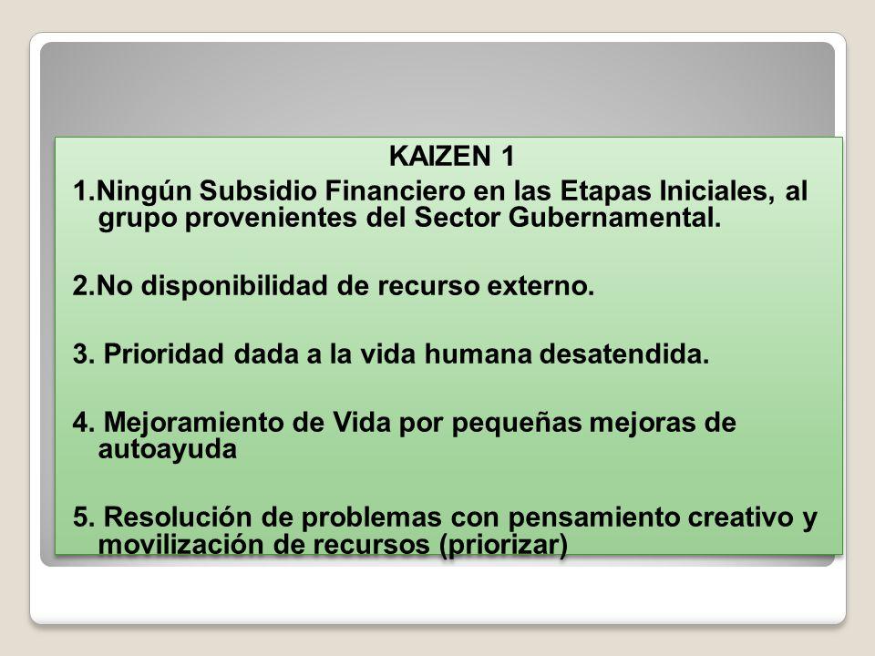 KAIZEN 1 1.Ningún Subsidio Financiero en las Etapas Iniciales, al grupo provenientes del Sector Gubernamental. 2.No disponibilidad de recurso externo.