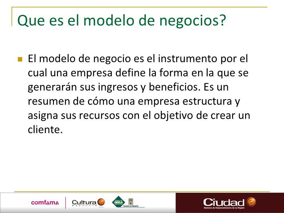 El modelo de negocios deberá dar respuesta a las siguientes preguntas: ¿Cuál es su función.