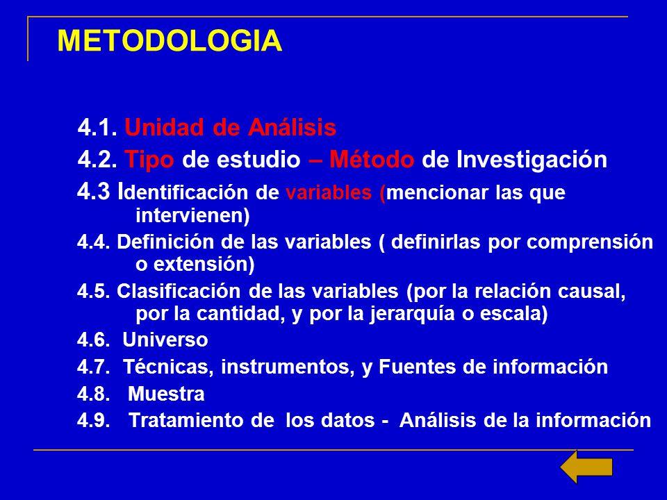 METODOLOGIA 4.1. Unidad de Análisis 4.2. Tipo de estudio – Método de Investigación 4.3 I dentificación de variables (mencionar las que intervienen) 4.