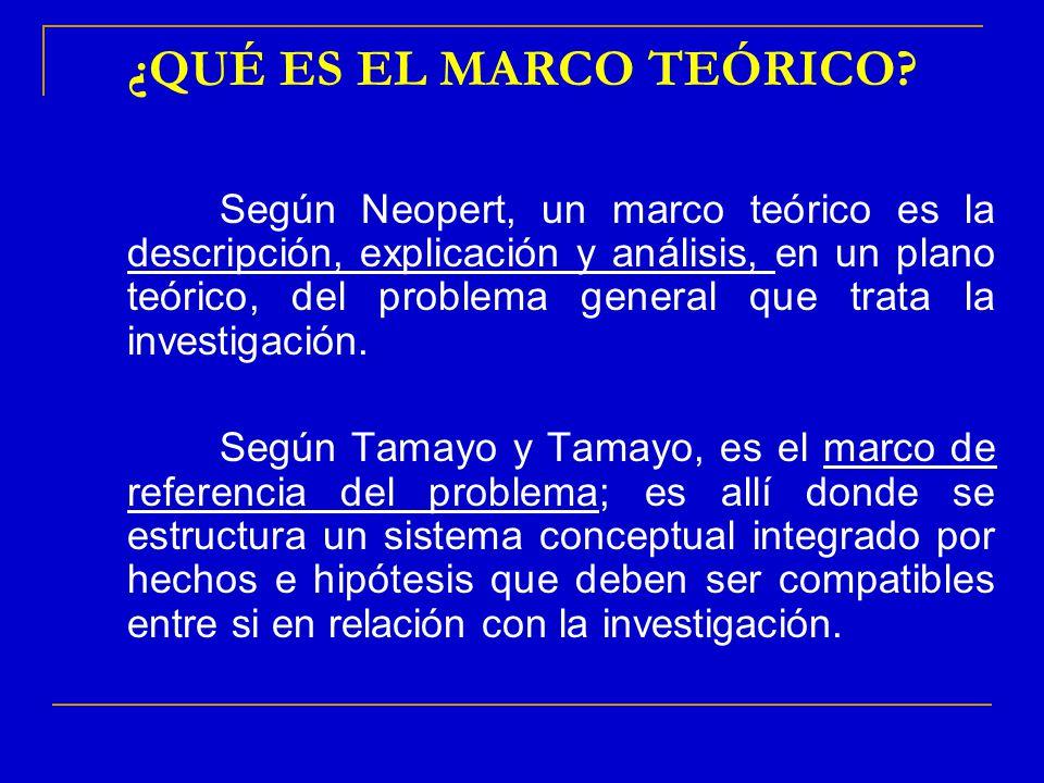 ¿QUÉ ES EL MARCO TEÓRICO? Según Neopert, un marco teórico es la descripción, explicación y análisis, en un plano teórico, del problema general que tra