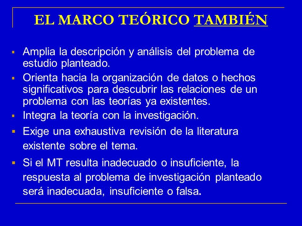 EL MARCO TEÓRICO TAMBIÉN Amplia la descripción y análisis del problema de estudio planteado. Orienta hacia la organización de datos o hechos significa