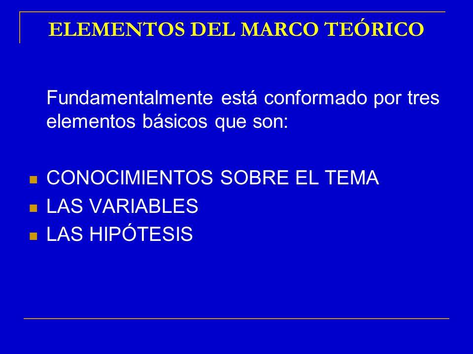 ELEMENTOS DEL MARCO TEÓRICO Fundamentalmente está conformado por tres elementos básicos que son: CONOCIMIENTOS SOBRE EL TEMA LAS VARIABLES LAS HIPÓTES
