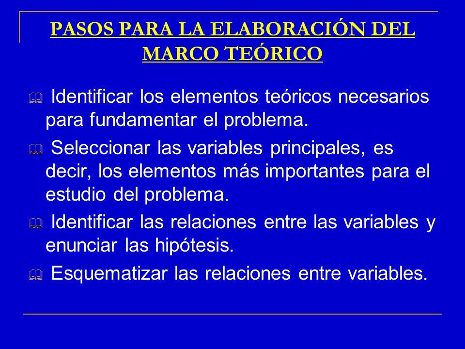 PASOS PARA LA ELABORACIÓN DEL MARCO TEÓRICO Identificar los elementos teóricos necesarios para fundamentar el problema. Seleccionar las variables prin
