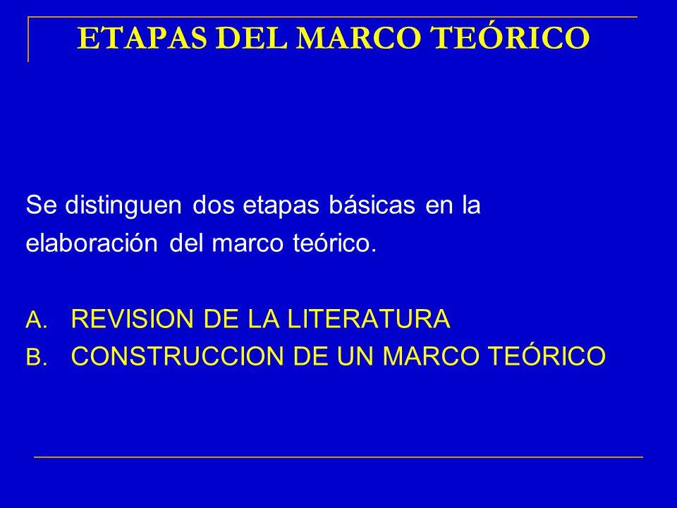ETAPAS DEL MARCO TEÓRICO Se distinguen dos etapas básicas en la elaboración del marco teórico. A. REVISION DE LA LITERATURA B. CONSTRUCCION DE UN MARC