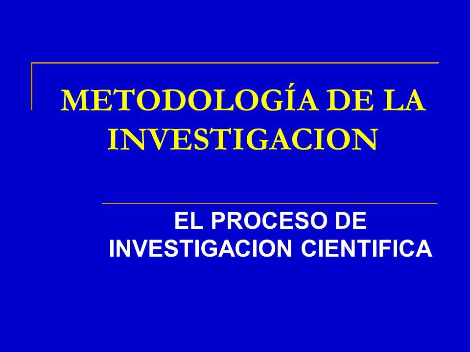 METODOLOGÍA DE LA INVESTIGACION EL PROCESO DE INVESTIGACION CIENTIFICA