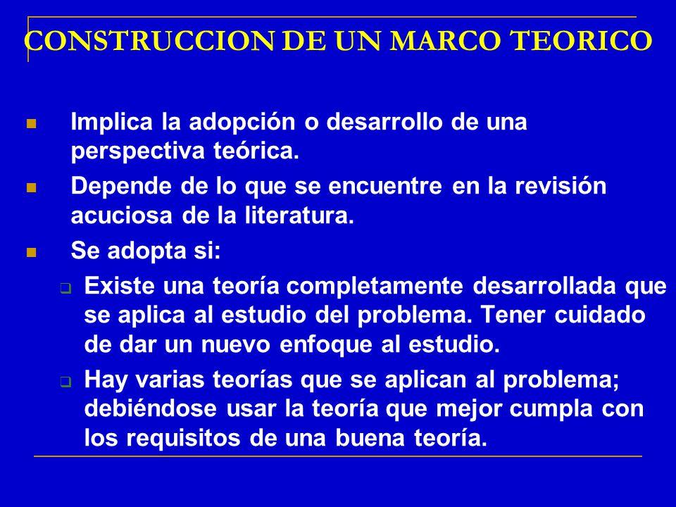 CONSTRUCCION DE UN MARCO TEORICO Implica la adopción o desarrollo de una perspectiva teórica. Depende de lo que se encuentre en la revisión acuciosa d