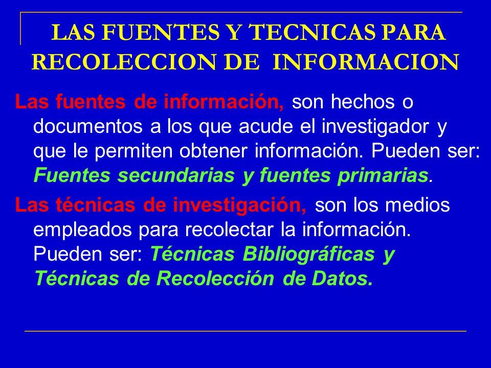LAS FUENTES Y TECNICAS PARA RECOLECCION DE INFORMACION Las fuentes de información, son hechos o documentos a los que acude el investigador y que le pe