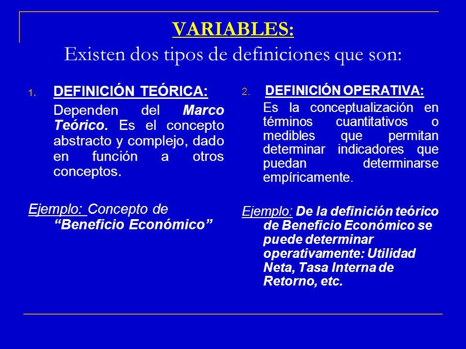 VARIABLES: Existen dos tipos de definiciones que son: 1. DEFINICIÓN TEÓRICA: Dependen del Marco Teórico. Es el concepto abstracto y complejo, dado en