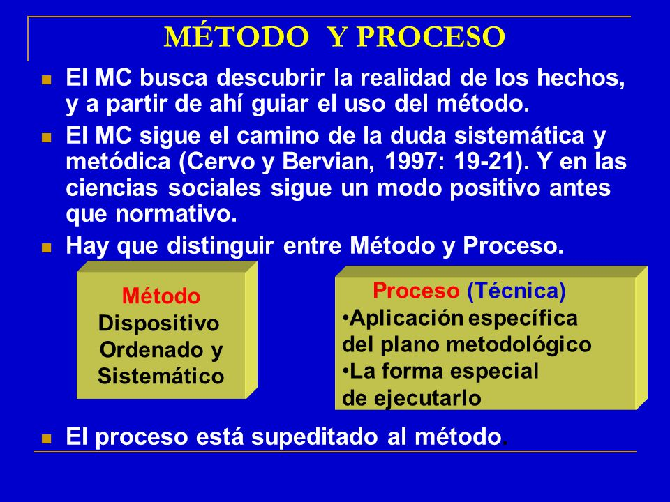 MÉTODO Y PROCESO El MC busca descubrir la realidad de los hechos, y a partir de ahí guiar el uso del método. El MC sigue el camino de la duda sistemát