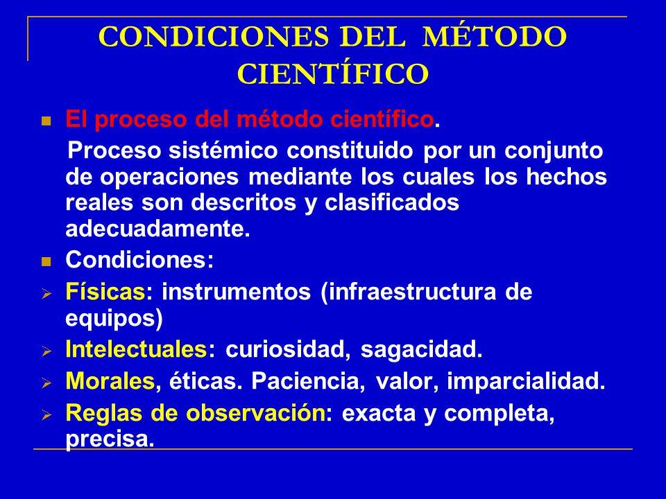 CONDICIONES DEL MÉTODO CIENTÍFICO El proceso del método científico. Proceso sistémico constituido por un conjunto de operaciones mediante los cuales l