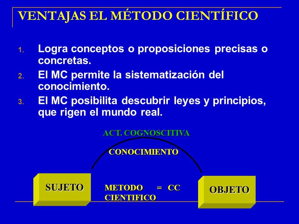 VENTAJAS EL MÉTODO CIENTÍFICO 1. Logra conceptos o proposiciones precisas o concretas. 2. El MC permite la sistematización del conocimiento. 3. El MC