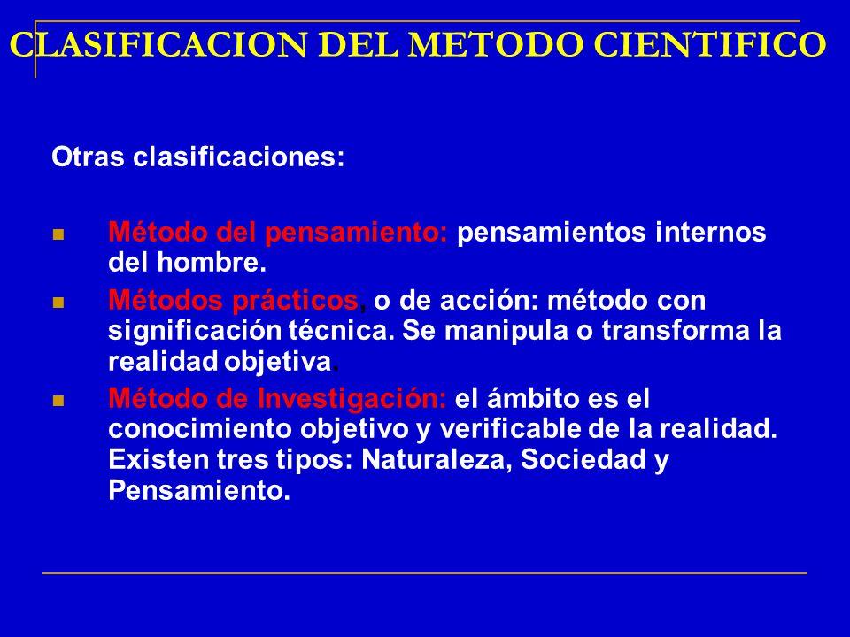 CLASIFICACION DEL METODO CIENTIFICO Otras clasificaciones: Método del pensamiento: pensamientos internos del hombre. Métodos prácticos, o de acción: m