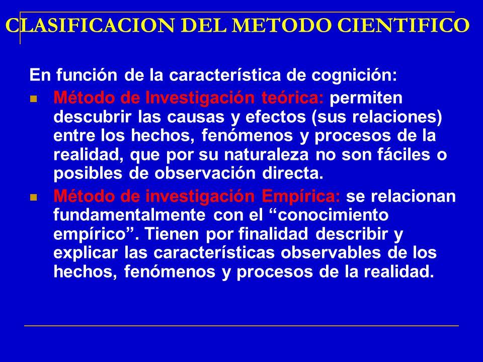 CLASIFICACION DEL METODO CIENTIFICO En función de la característica de cognición: Método de Investigación teórica: permiten descubrir las causas y efe