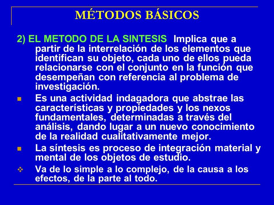 MÉTODOS BÁSICOS 2) EL METODO DE LA SINTESIS: Implica que a partir de la interrelación de los elementos que identifican su objeto, cada uno de ellos pu