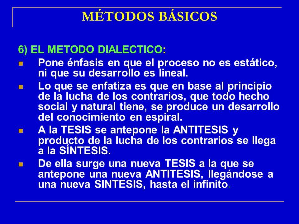 MÉTODOS BÁSICOS 6) EL METODO DIALECTICO: Pone énfasis en que el proceso no es estático, ni que su desarrollo es lineal. Lo que se enfatiza es que en b