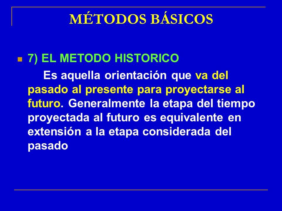 MÉTODOS BÁSICOS 7) EL METODO HISTORICO Es aquella orientación que va del pasado al presente para proyectarse al futuro. Generalmente la etapa del tiem
