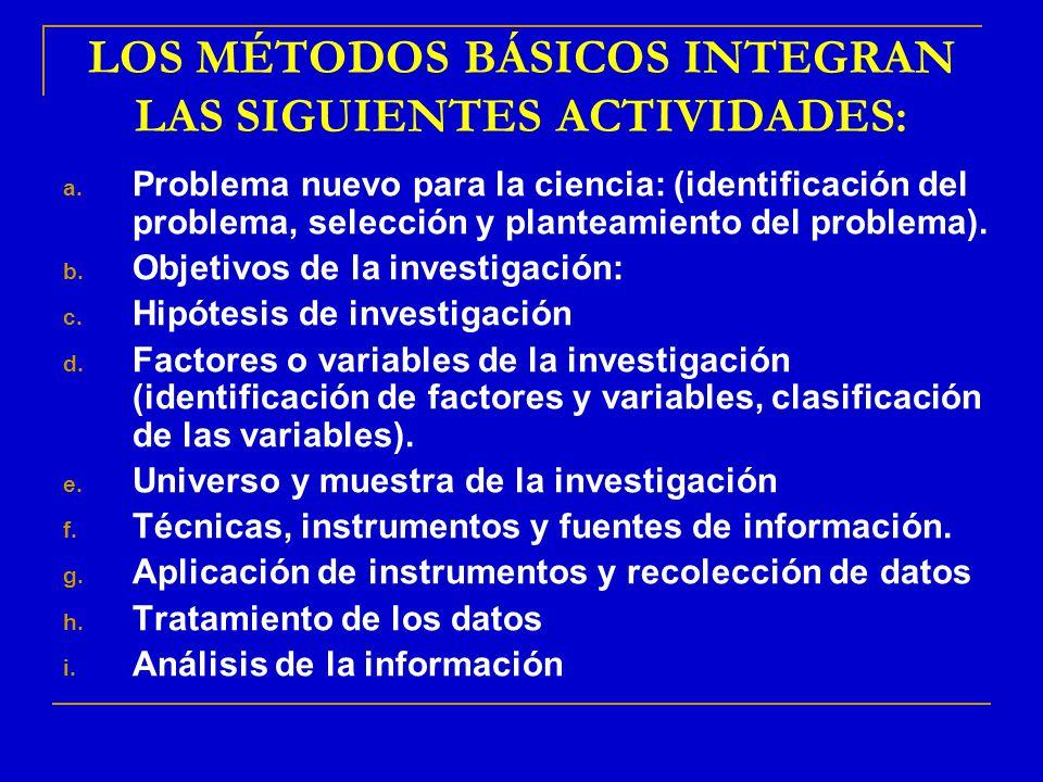LOS MÉTODOS BÁSICOS INTEGRAN LAS SIGUIENTES ACTIVIDADES: a. Problema nuevo para la ciencia: (identificación del problema, selección y planteamiento de