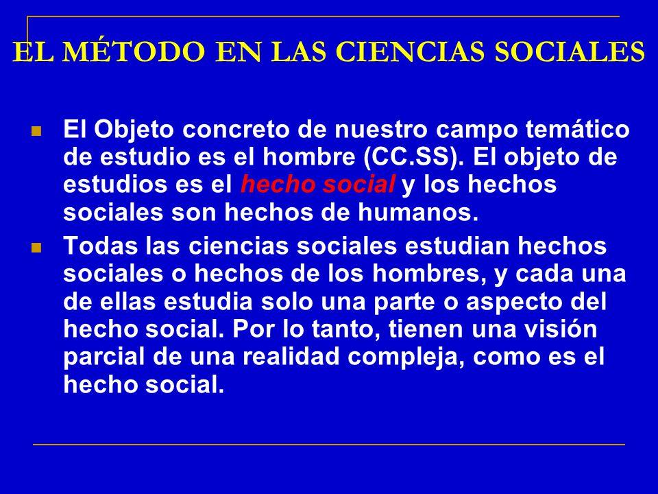 EL MÉTODO EN LAS CIENCIAS SOCIALES El Objeto concreto de nuestro campo temático de estudio es el hombre (CC.SS). El objeto de estudios es el hecho soc