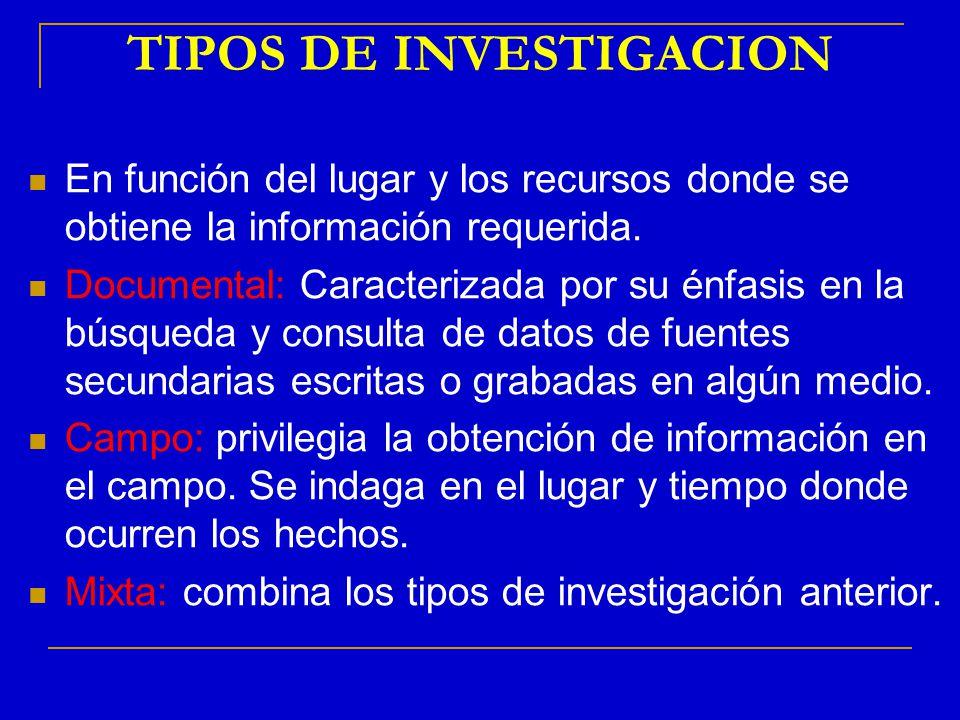 TIPOS DE INVESTIGACION En función del lugar y los recursos donde se obtiene la información requerida. Documental: Caracterizada por su énfasis en la b