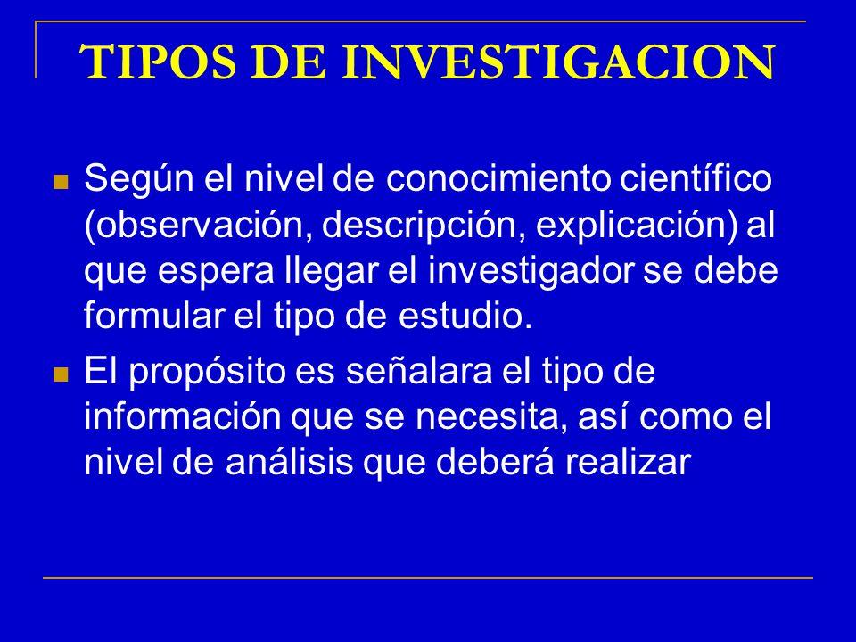 TIPOS DE INVESTIGACION Según el nivel de conocimiento científico (observación, descripción, explicación) al que espera llegar el investigador se debe
